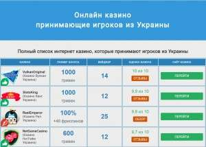 onlinecasino.kiev.ua